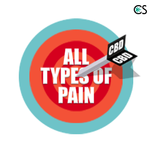 Know how many types of pain should be cured by CBD