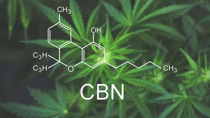 CBN usage