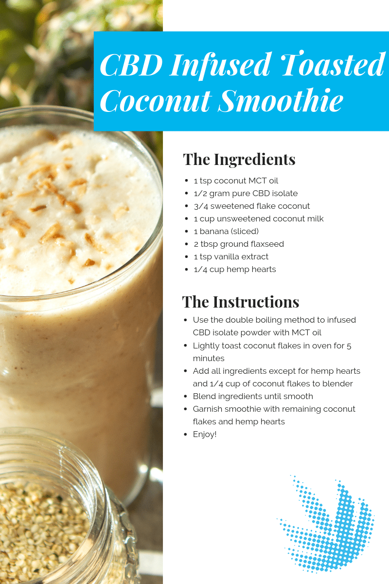 cbd-smoothie-recipe