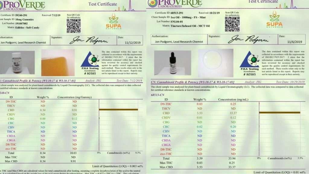 supa naturals cbd lab reports