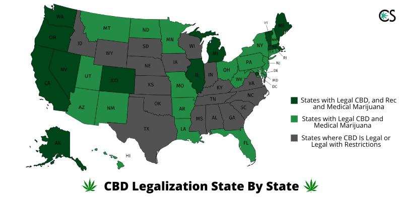 cbd legal